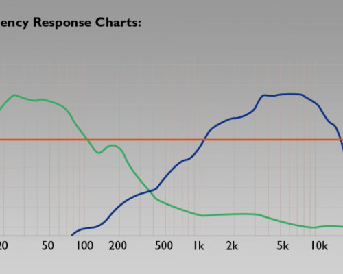 Understand Frequency Response - Part II
